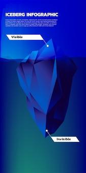 Iceberg e parte subacquea infografica poligono stile vettoriale
