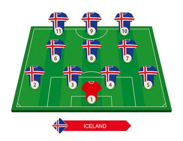 Formazione della squadra di calcio islandese sul campo di calcio per la competizione europea di calcio