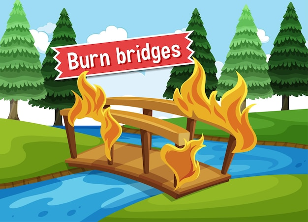 Poster di idioma con ponti burn