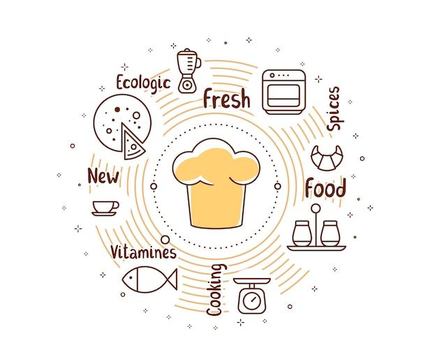 Illustrazione di un cappello da chef con icone di cibo e tag concetto di cucina creativa