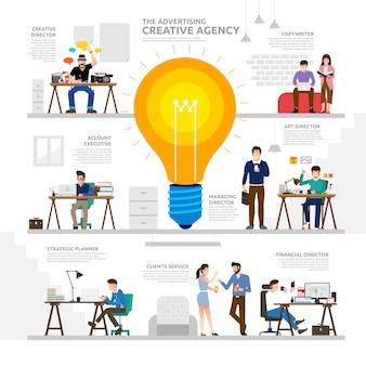 Concetto dell'illustrazione che fa pubblicità all'agenzia creativa. gruppo di lavoro di persone come infografica.