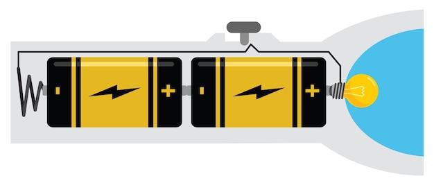 Illustrazione del circuito elettrico