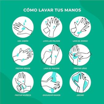 Illustrazione con lávate las manos