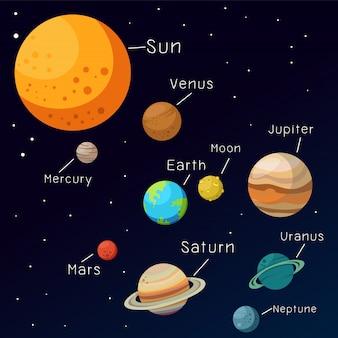 Illustratore dell'universo