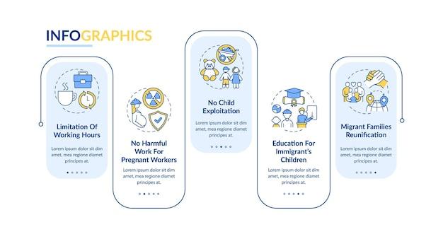 Modello di infografica sui diritti dei lavoratori immigrati. elementi di design di presentazione dei migranti.