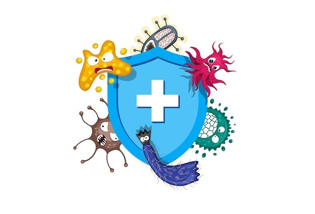 Concetto di sistema immunitario scudo blu medico igienico che protegge da germi virali e batteri piatti