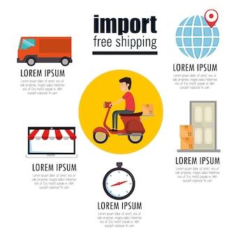 Importazione infografica spedizione gratuita