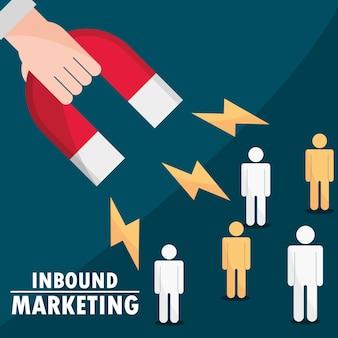 Magnete di marketing in entrata