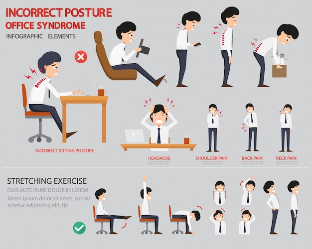 Infografica errata postura e sindrome da ufficio