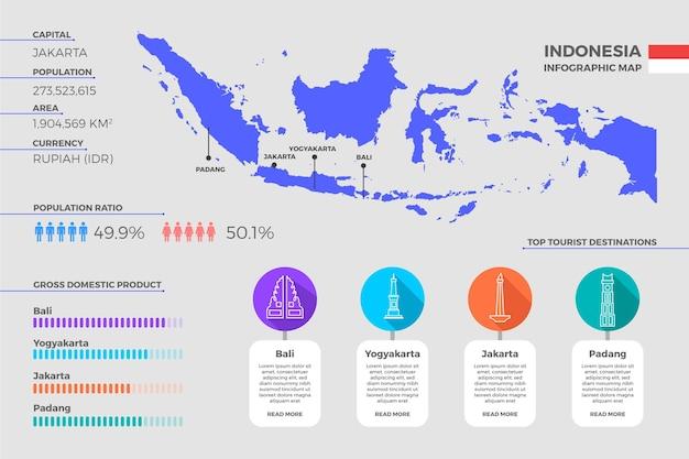 Indonesia mappa infografica