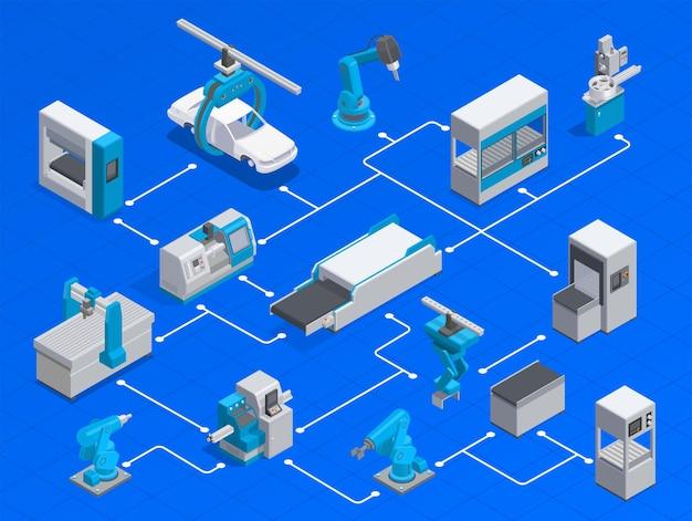 Illustrazione isometrica del diagramma di flusso dell'attrezzatura industriale
