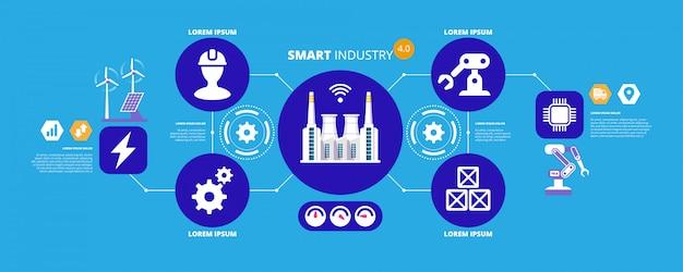 Concetto di industria 4.0, fabbrica intelligente con automazione del flusso di icone e scambio di dati nelle tecnologie di produzione.