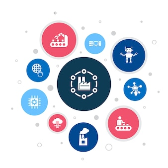 Industria 4.0 infografica 10 passaggi pixel design.internet, automazione, produzione, calcolo icone semplici