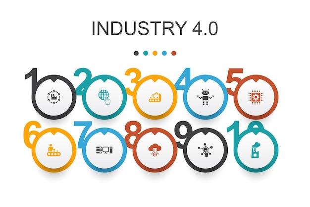 Modello di progettazione infografica industria 4.0.internet, automazione, produzione, calcolo icone semplici