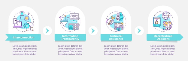 Modello di infografica sui principi dell'industria 4.0. trasparenza, elementi di design della presentazione di decentralizzazione. visualizzazione dei dati 4 passaggi. elaborare il diagramma temporale. layout del flusso di lavoro con icone lineari