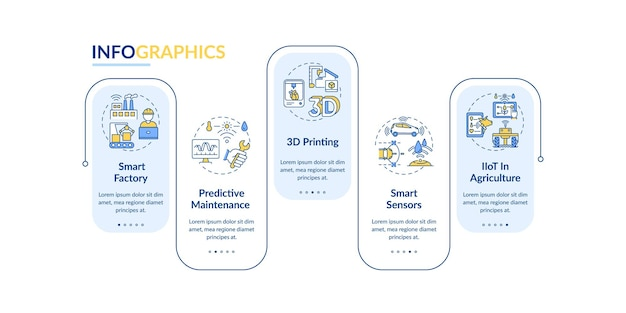 Modello di infografica tendenze industria 4.0. manutenzione, elementi di design di presentazione di sensori intelligenti. visualizzazione dei dati con passaggi. elaborare il diagramma temporale. layout del flusso di lavoro con icone lineari