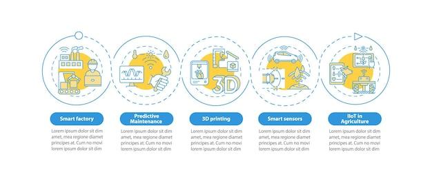 Modello di infografica tendenze industria 4.0. fabbrica intelligente, elementi di design di presentazione di stampa 3d. visualizzazione dei dati con 5 passaggi. elaborare il grafico della sequenza temporale. layout del flusso di lavoro con icone lineari