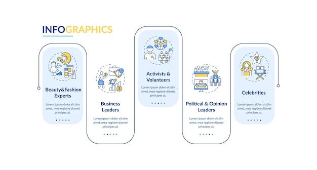 Influencer tipi modello infografica