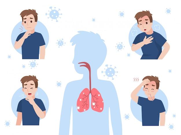 Info elementi grafici i segni e la trasmissione del virus corona, malattia contagiosa, concetto di assistenza sanitaria.