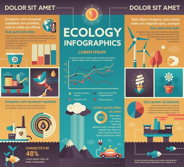 Modello di poster informativo con elementi di design piatto e testo di riempimento
