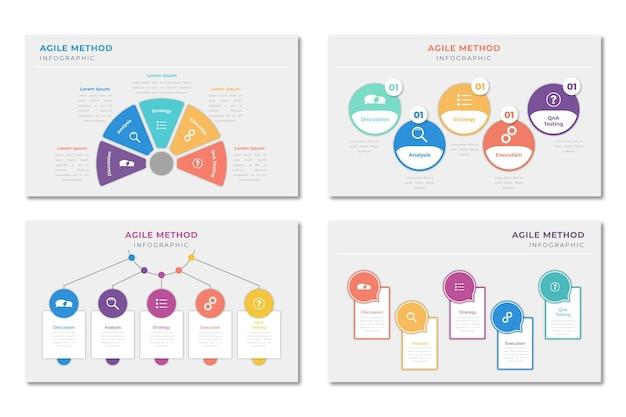 Modello agile infografica