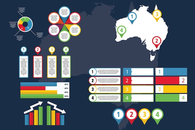 Infografica dell'australia con mappa per affari e presentazione