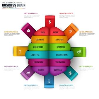 Modello di disegno di vettore del cervello di affari di infografica. può essere utilizzato per il flusso di lavoro.