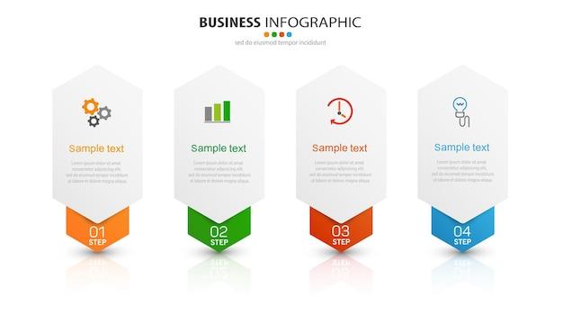 Modello di business infografica con 4 passaggi