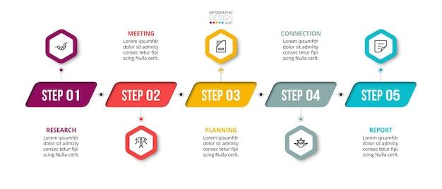 Modello di cronologia aziendale infografica con passaggio o opzione