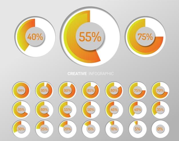 Cerchio di percentuali di infografica.