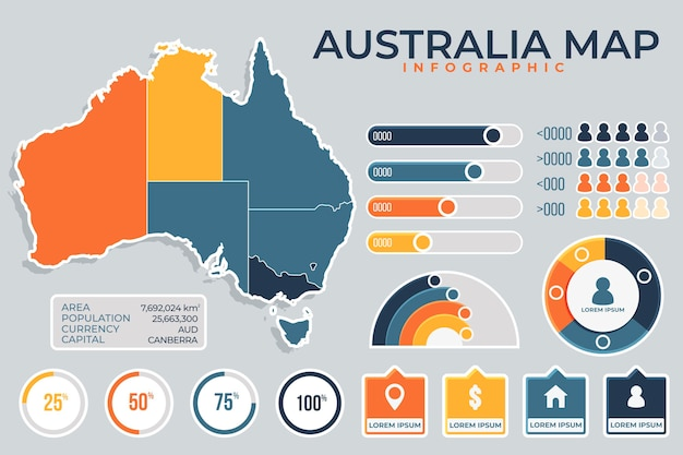 Infografica della mappa australia colorata in design piatto Vettore Premium