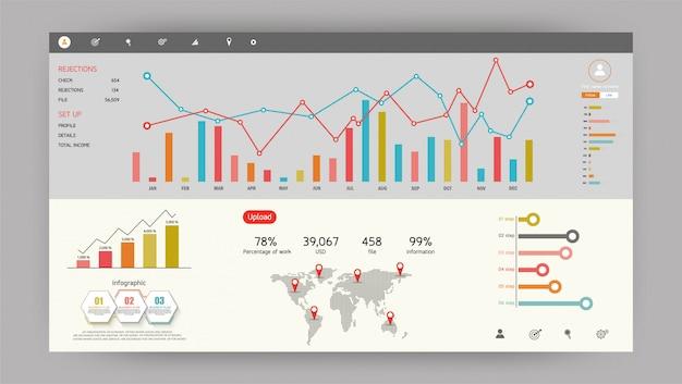 Dashboard infografica. caratteristiche dei materiali, utilizzate per attività nel campo dell'istruzione, futuristiche, cruscotto