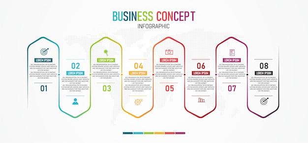 Progettazione infografica illustrazione per processi moderni sotto forma di presentazioni, banner, grafici, applicazioni aziendali ed educative