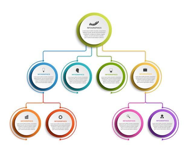 Modello di organigramma di progettazione infografica