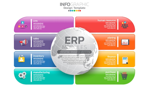 Infografica dei moduli erp (enterprise resource planning) con diagramma, grafico e icona.