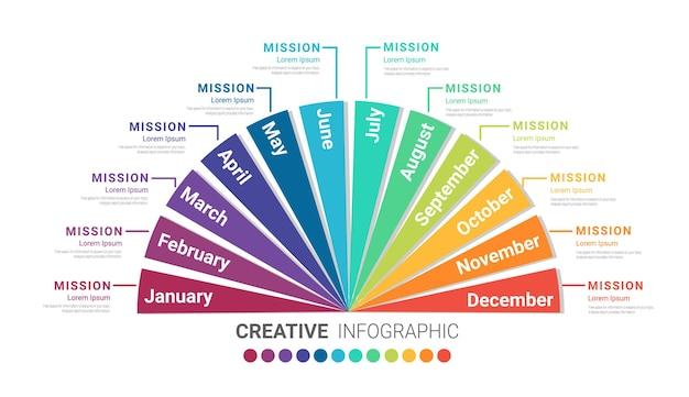 Design infografico a semicerchio per tutti i pianificatori mensili