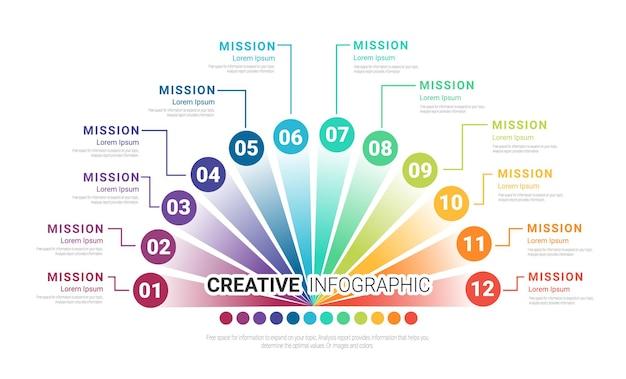 Design infografico a semicerchio