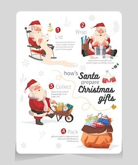 Illustrazione infografica come babbo natale prepara il regalo di natale?