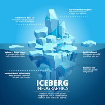 Illustrazione infografica con iceberg blu nell'oceano. iceberg polare nell'oceano per grafico aziendale