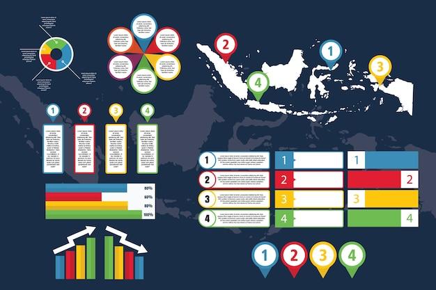 Infografica di indoensia con mappa per affari e presentazione