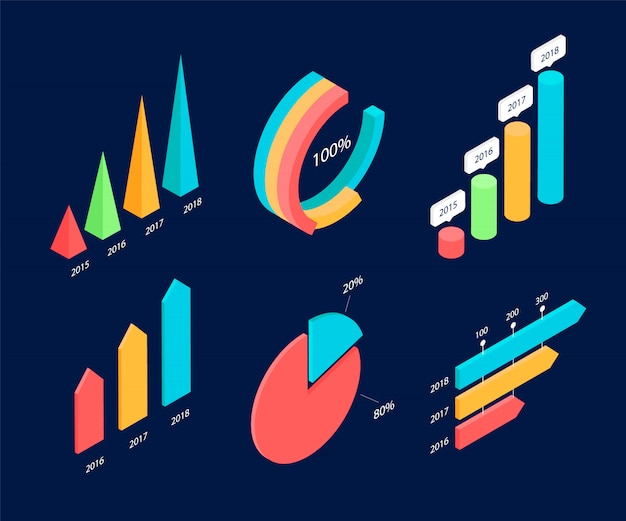 Elementi isometrici di infografica. modelli di grafici e diagrammi colorati, statistiche e analisi dei dati delle informazioni. modello per presentazione, progettazione di report, pagina di destinazione. illustrazione.