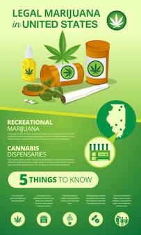 Stato di legalizzazione della marijuana nell'infografica negli stati uniti