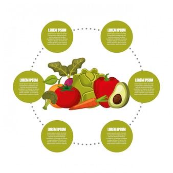 Presentazione infografica di cibo sano per la dieta
