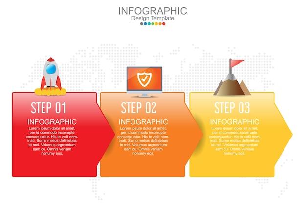 Modello di infografica con tre opzioni e icone.