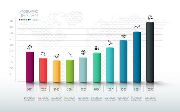 Progettazione e statistiche di vettore di infographic istogramma di analisi e commercializzazione di investimento.