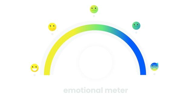 Infografica con misuratore di emozioni su sfondo bianco per il design dello stile di vita. illustrazione vettoriale.