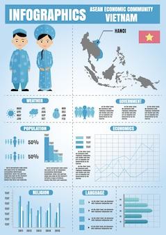 Infografica per la comunità economica asean