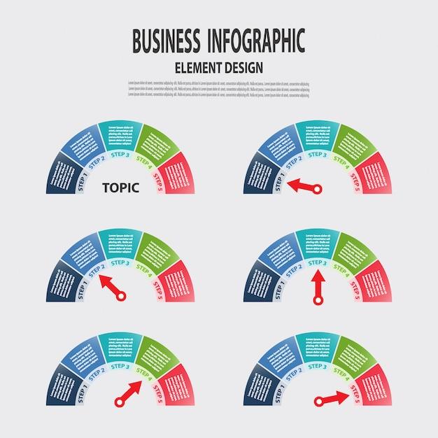 Modello di business infografica con speed monitor 5 passi per modello di presentazione
