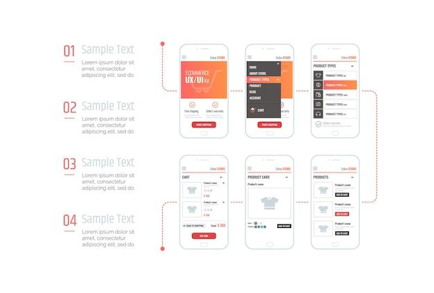 Infografica interfaccia dell'applicazione mobile kit ux ui con testo e numeri