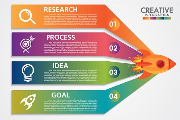 Infografica modello di progettazione con 4 passaggi di razzo o astronave lancia e icona di affari.